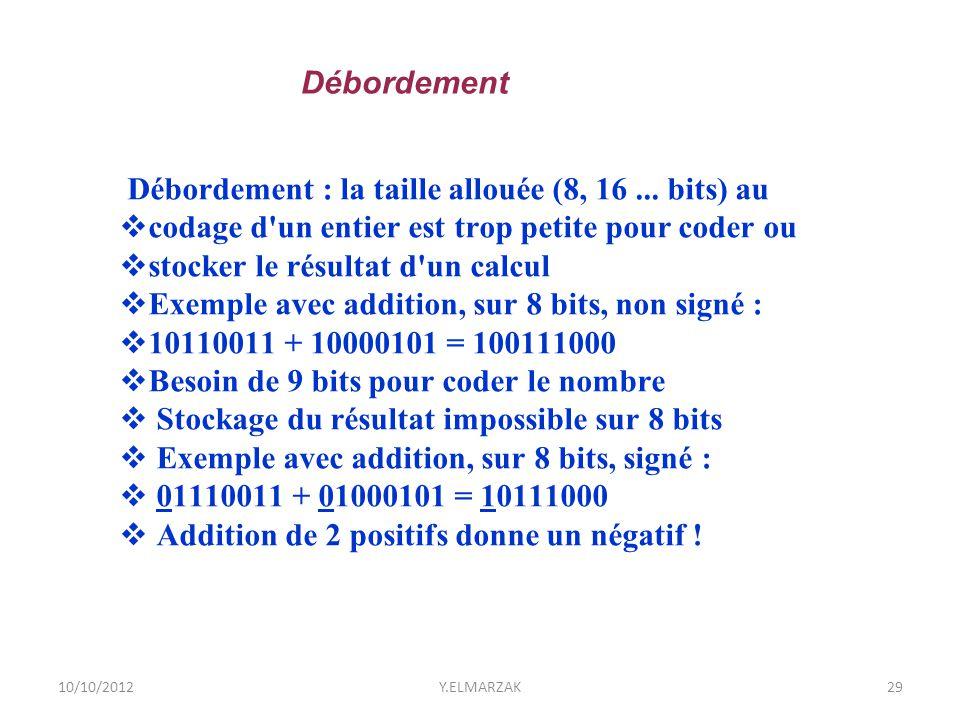 10/10/2012Y.ELMARZAK29 Débordement : la taille allouée (8, 16... bits) au  codage d'un entier est trop petite pour coder ou  stocker le résultat d'u
