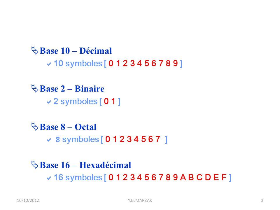 10/10/2012Y.ELMARZAK24  Complément à 1 du nombre auquel on rajoute la valeur de 1  Dit « complément à 2 »  Codage nombres signés avec complément à 2  Nb positif : comme pour un entier non signé  Nb négatif : complément arithmétique de son opposé positif  Bit de poids fort code le signe : 0 = positif, 1 = négatif  Exemple : 6 = (0110)2 avec précision de 4 bits  Complément à 1 : 1001  Complément à 2 : 1001 + 1 = 1010 Représentation en complément à 2 Complément arithmétique