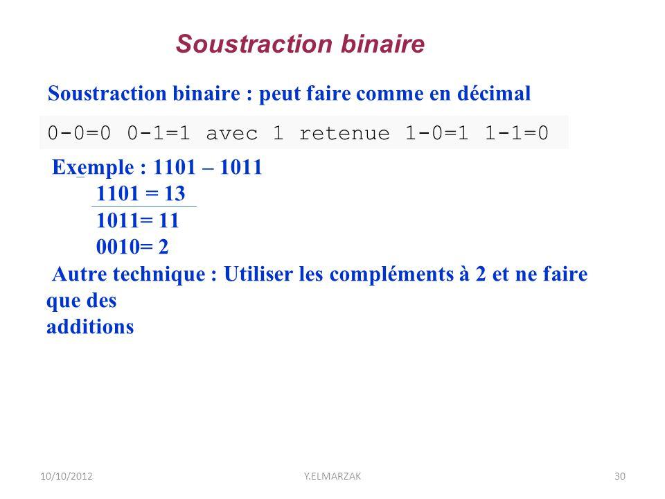 10/10/2012Y.ELMARZAK30 Exemple : 1101 – 1011 1101 = 13 1011= 11 0010= 2 Autre technique : Utiliser les compléments à 2 et ne faire que des additions S