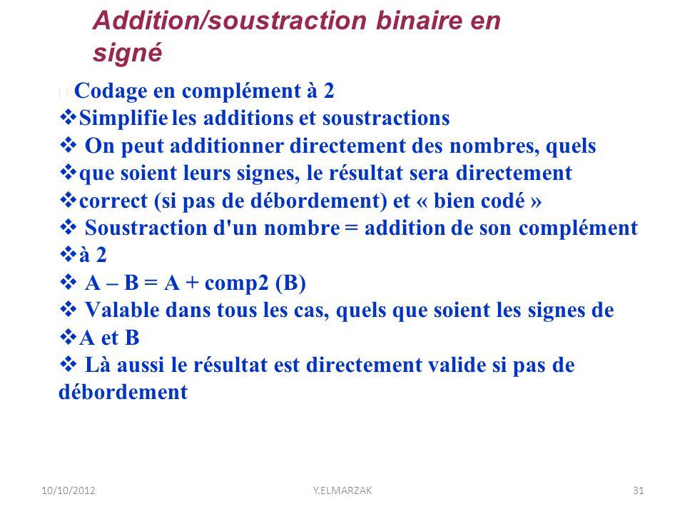 10/10/2012Y.ELMARZAK31 Codage en complément à 2  Simplifie les additions et soustractions  On peut additionner directement des nombres, quels  que