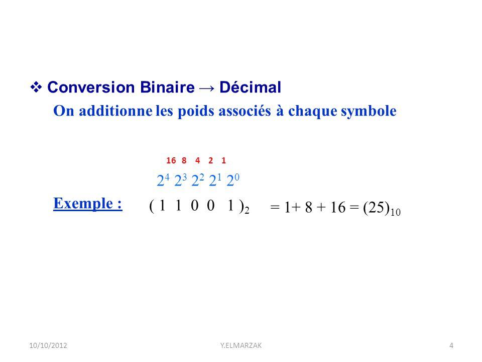  Conversion Binaire → Décimal On additionne les poids associés à chaque symbole Exemple : ( 1 1 0 0 1 ) 2 2 4 2 3 2 2 2 1 2 0 16 8 4 2 1 = 1+ 8 + 16