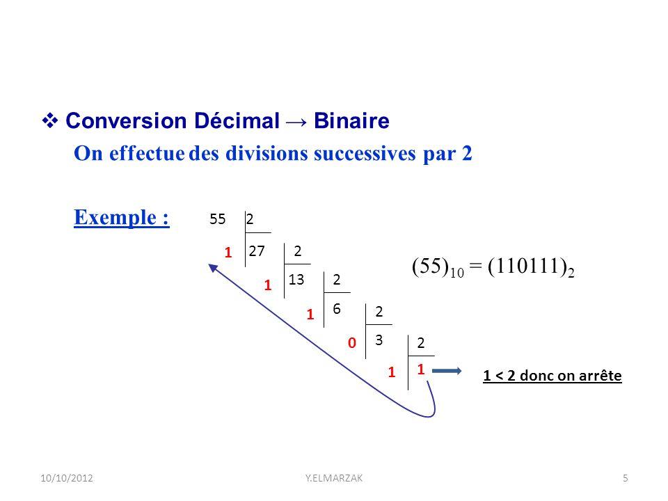 Exemple : conversion de 12,6875 en binaire  Conversion de 12 : donne (1100)2  Conversion de 0,6875  0,6875 x 2 = 1,375 = 1 + 0,375  0,375 x 2 = 0,75 = 0 + 0,75  0,75 x 2 = 1,5 = 1 + 0,5  0,5 x 2 = 1 = 1 + 0  (12,6875)10 = (1100,1011)2  Exemple : conversion de 171,3046875 en hexadécimal  Conversion de 171 : donne (AB)16  Conversion de 0,3046875  0,3046875 x 16 = 4,875 = 4 + 0,875  0,875 x 16 = 14,0 = 14 + 0  (171,3046875)10 = (AB,4E)16 10/10/2012Y.ELMARZAK16