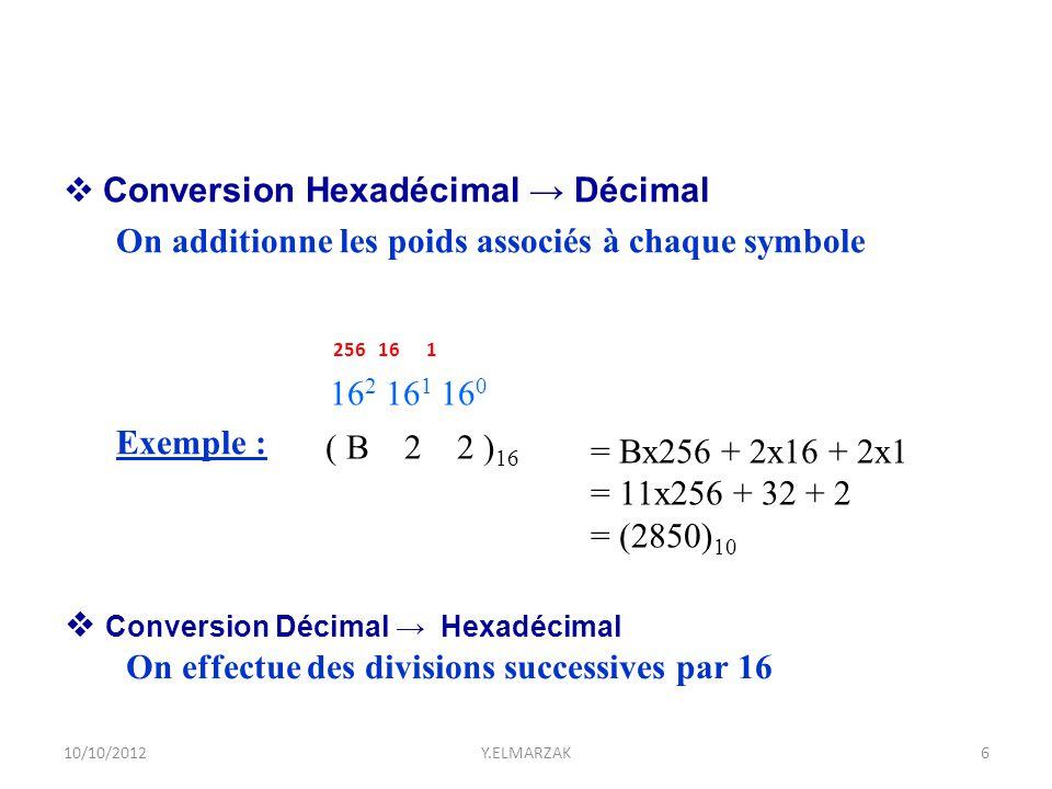 Exemple : (7172) 10 en hexadécimal  7172 / 16 = 448 reste 4  448 / 16 = 28 reste 0  28 / 16 = 1 reste 12 = C  1 < 16 donc on arrête Résultat : (1C04) 16  Conversion Décimal → Hexadécimal On effectue des divisions successives par 16 10/10/2012Y.ELMARZAK7
