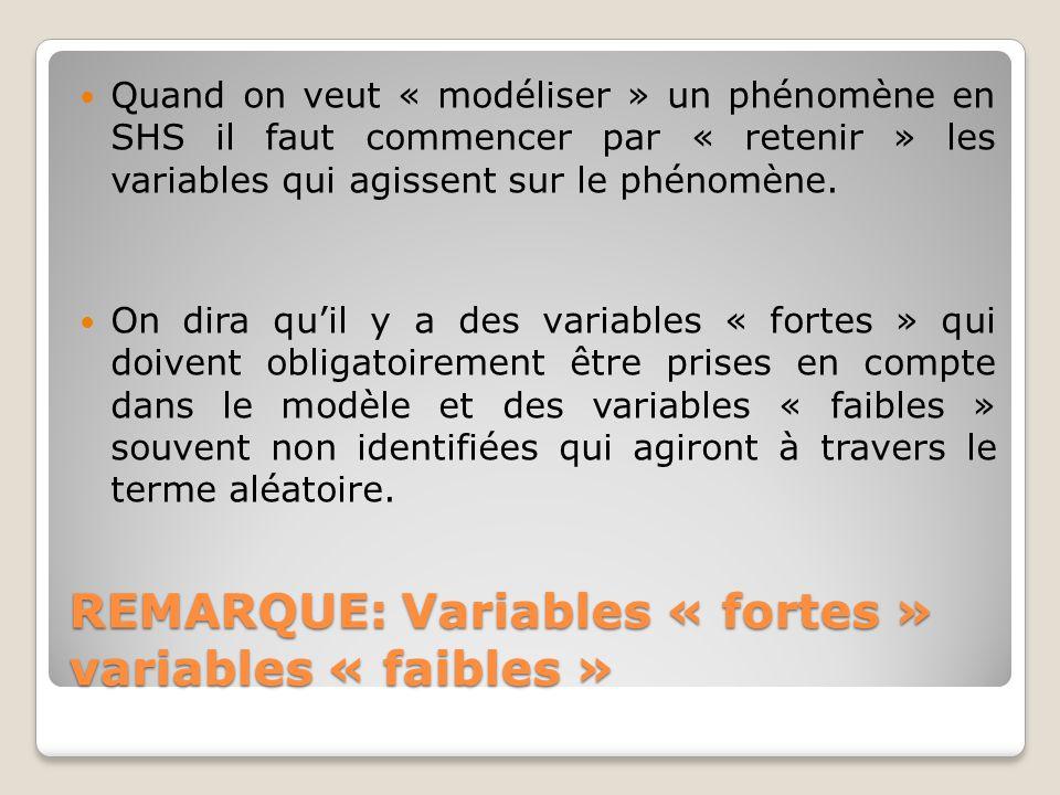 REMARQUE: Variables « fortes » variables « faibles » Quand on veut « modéliser » un phénomène en SHS il faut commencer par « retenir » les variables q