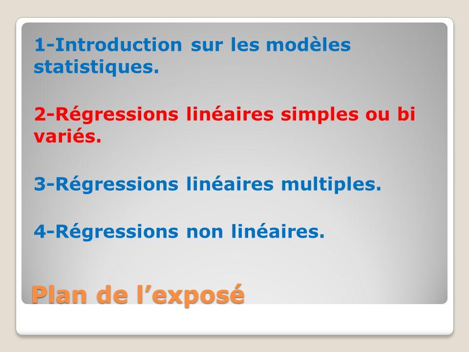 Plan de l'exposé 1-Introduction sur les modèles statistiques. 2-Régressions linéaires simples ou bi variés. 3-Régressions linéaires multiples. 4-Régre