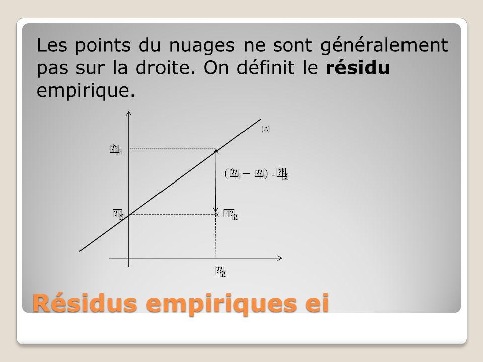 Résidus empiriques ei Les points du nuages ne sont généralement pas sur la droite. On définit le résidu empirique.