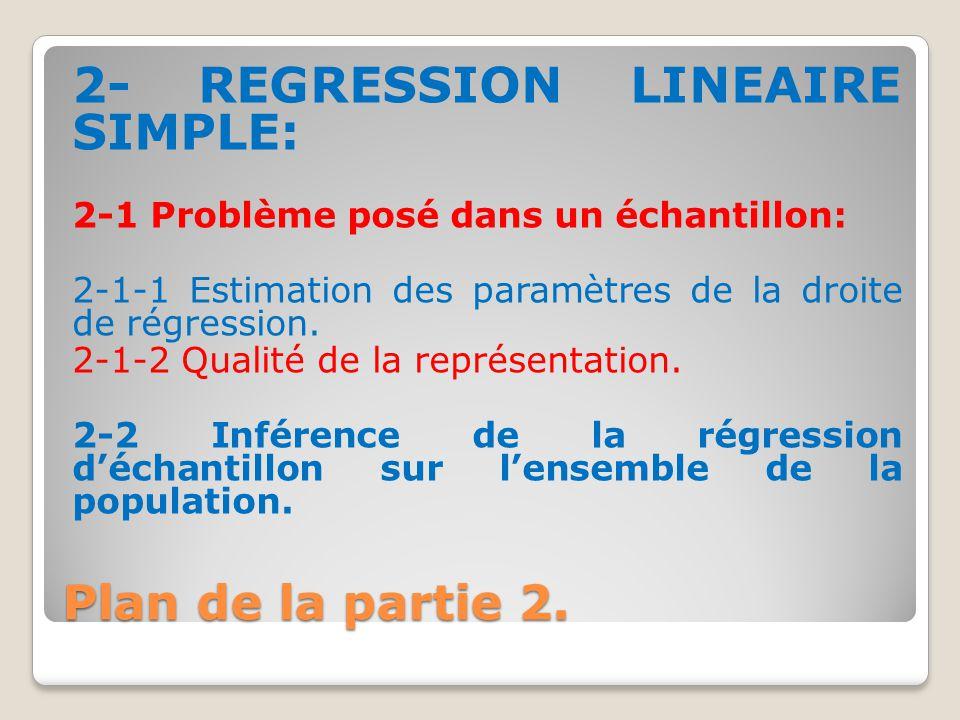 Plan de la partie 2. 2- REGRESSION LINEAIRE SIMPLE: 2-1 Problème posé dans un échantillon: 2-1-1 Estimation des paramètres de la droite de régression.