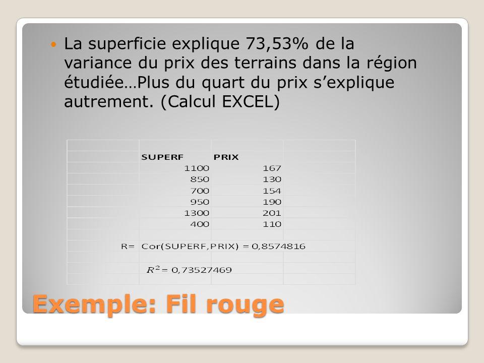 Exemple: Fil rouge La superficie explique 73,53% de la variance du prix des terrains dans la région étudiée…Plus du quart du prix s'explique autrement