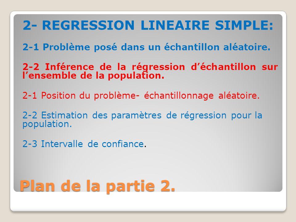 Plan de la partie 2. 2- REGRESSION LINEAIRE SIMPLE: 2-1 Problème posé dans un échantillon aléatoire. 2-2 Inférence de la régression d'échantillon sur