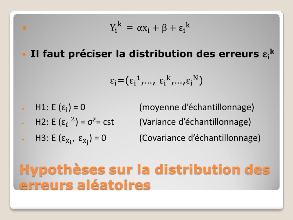 Hypothèses sur la distribution des erreurs aléatoires