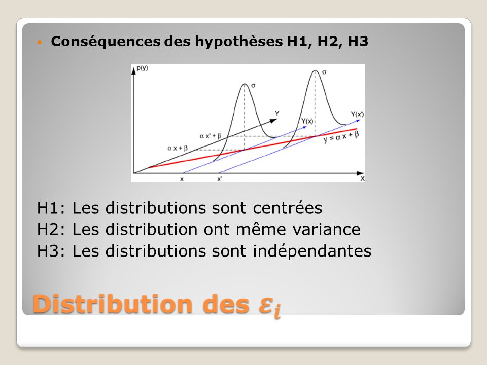 Conséquences des hypothèses H1, H2, H3 H1: Les distributions sont centrées H2: Les distribution ont même variance H3: Les distributions sont indépenda