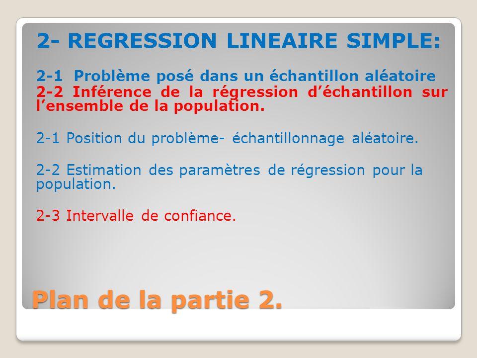 Plan de la partie 2. 2- REGRESSION LINEAIRE SIMPLE: 2-1 Problème posé dans un échantillon aléatoire 2-2 Inférence de la régression d'échantillon sur l