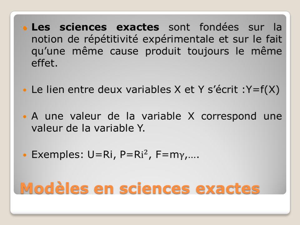 Modèles en sciences exactes