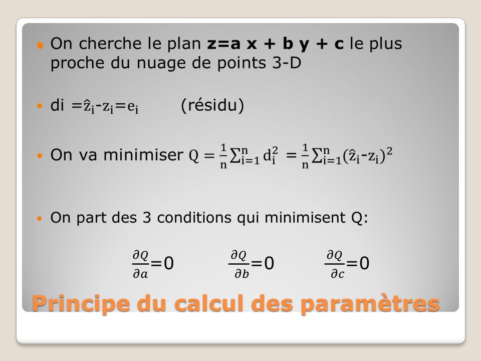 Principe du calcul des paramètres