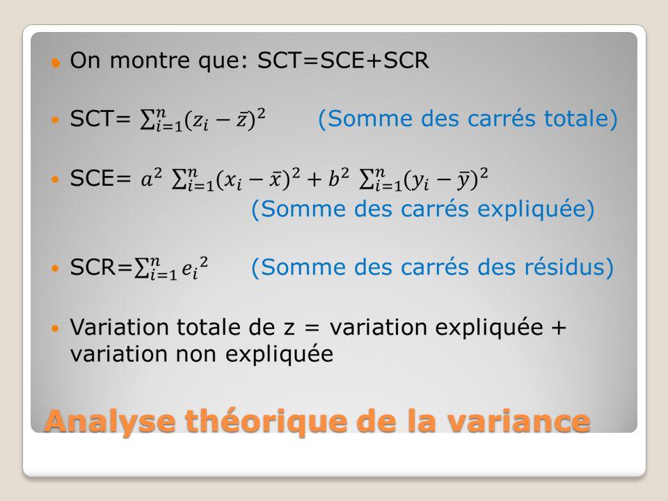 Analyse théorique de la variance