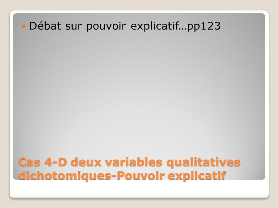 Cas 4-D deux variables qualitatives dichotomiques-Pouvoir explicatif Débat sur pouvoir explicatif…pp123