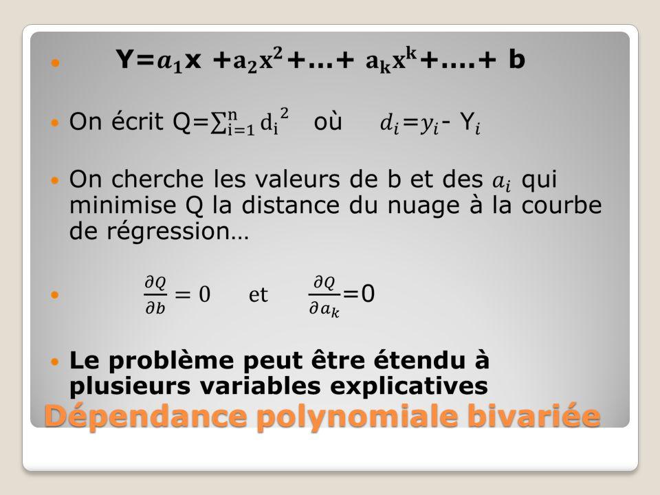 Dépendance polynomiale bivariée