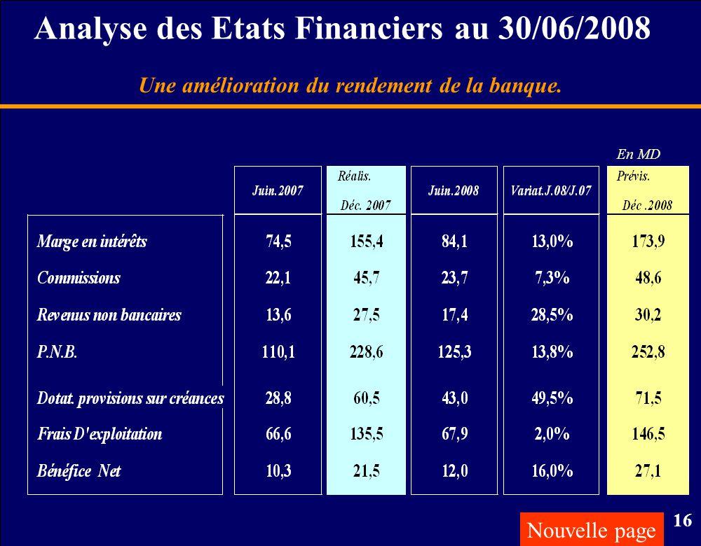 16 En MD Analyse des Etats Financiers au 30/06/2008 Une amélioration du rendement de la banque.