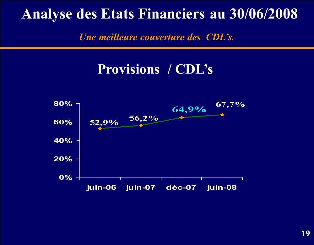 19 Provisions / CDL's Une meilleure couverture des CDL's.