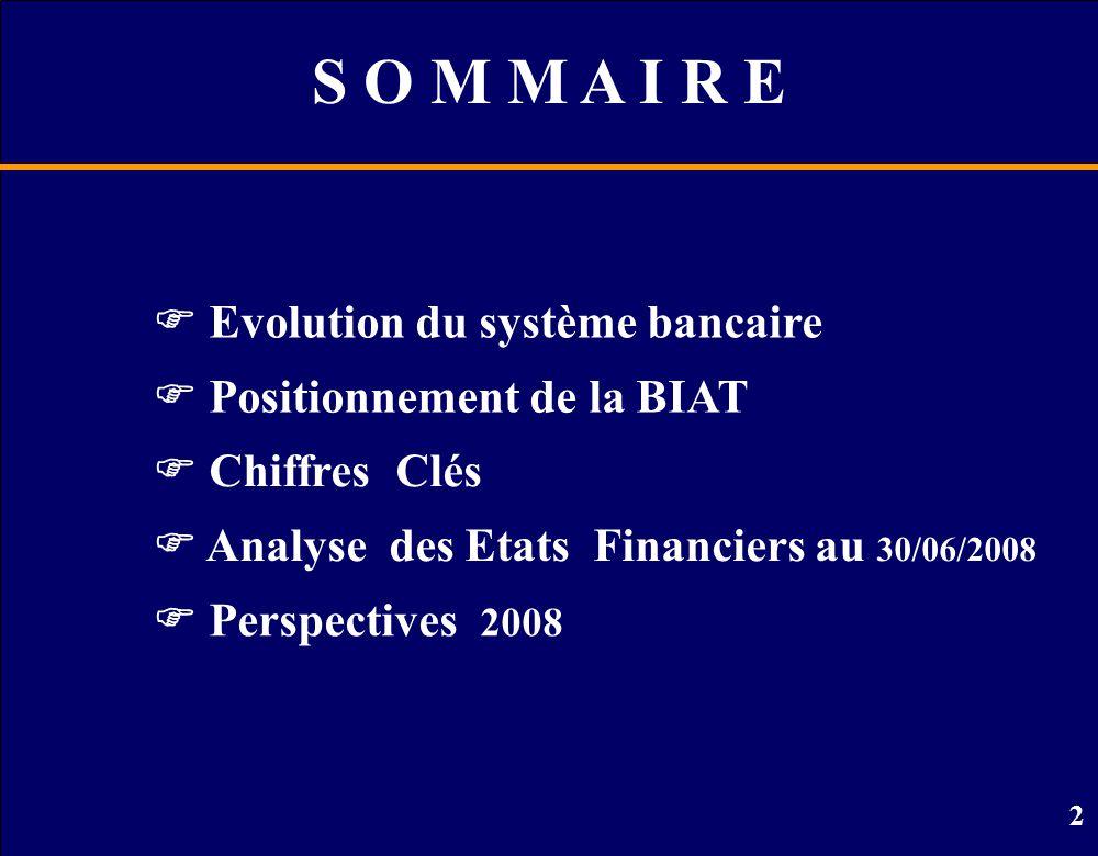2 S O M M A I R E  Chiffres Clés  Analyse des Etats Financiers au 30/06/2008  Perspectives 2008  Positionnement de la BIAT  Evolution du système bancaire
