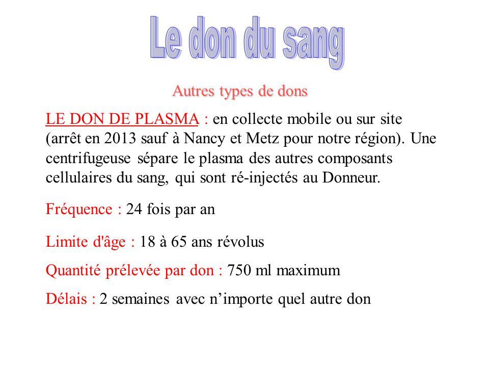 Autres types de dons LE DON DE PLASMA : en collecte mobile ou sur site (arrêt en 2013 sauf à Nancy et Metz pour notre région).