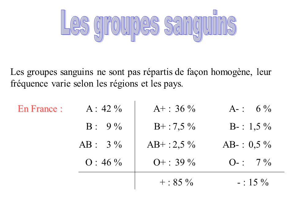 Les groupes sanguins ne sont pas répartis de façon homogène, leur fréquence varie selon les régions et les pays.