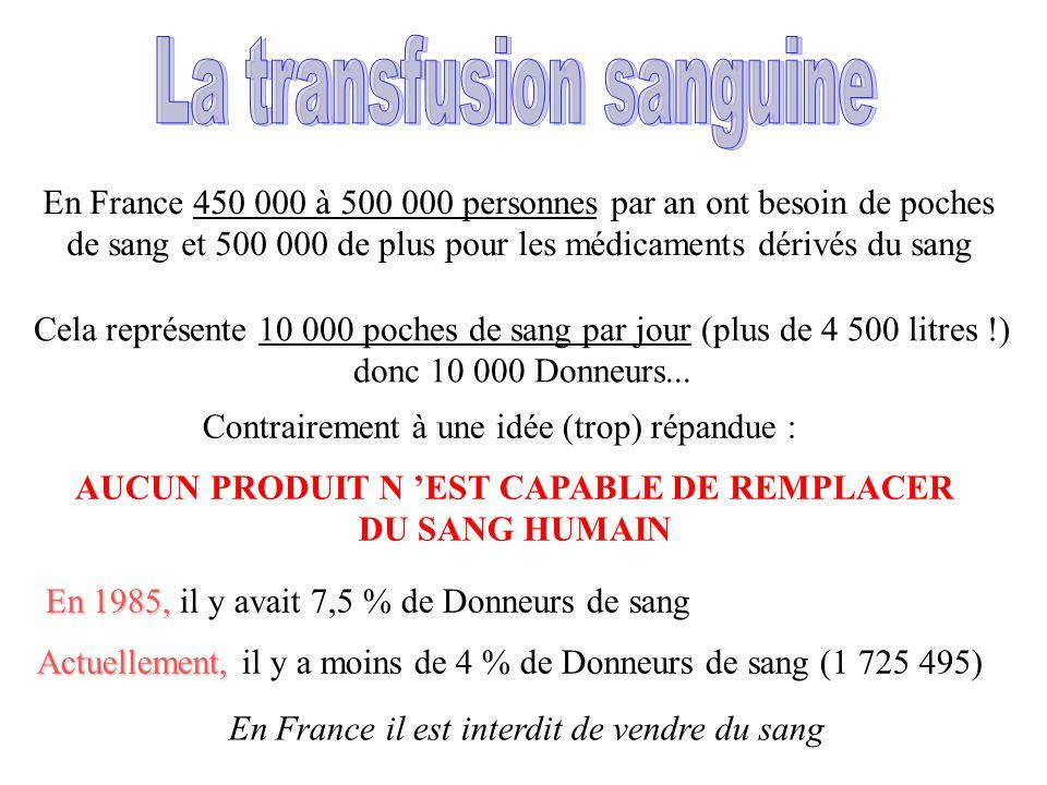 En France 450 000 à 500 000 personnes par an ont besoin de poches de sang et 500 000 de plus pour les médicaments dérivés du sang Cela représente 10 000 poches de sang par jour (plus de 4 500 litres !) donc 10 000 Donneurs...