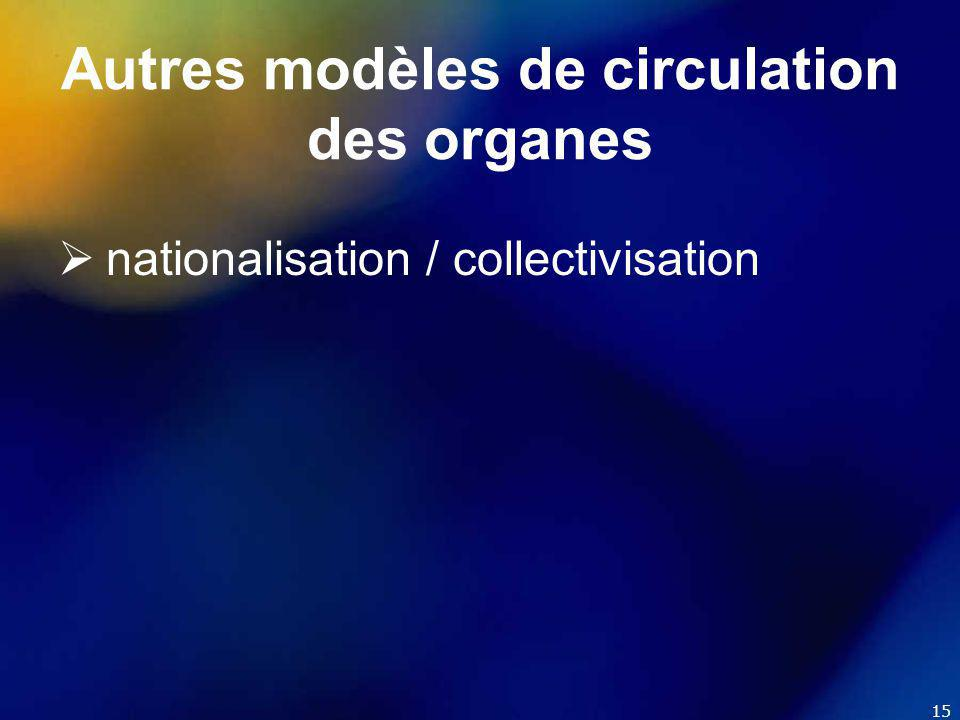 15 Autres modèles de circulation des organes  nationalisation / collectivisation