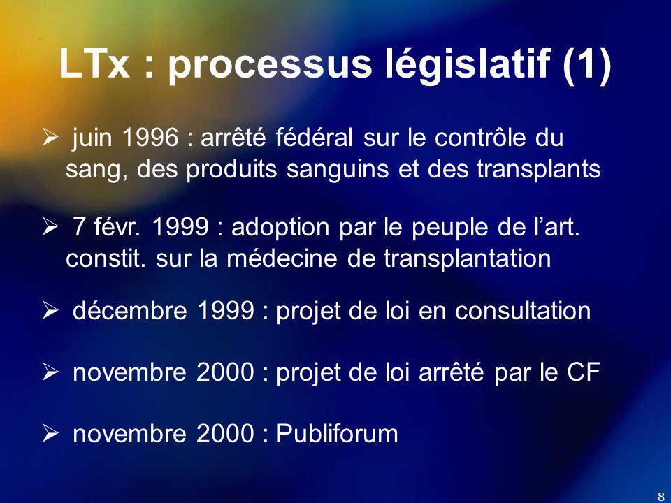 8 LTx : processus législatif (1)  juin 1996 : arrêté fédéral sur le contrôle du sang, des produits sanguins et des transplants  7 févr.