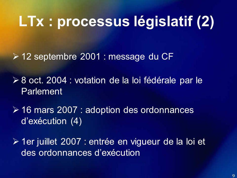 10 Points forts de la LTx interdiction du commerce gratuité du don définition de la mort consentement post-mortem don entre vifs xénotransplantation ; embryons et foetus attribution des organes