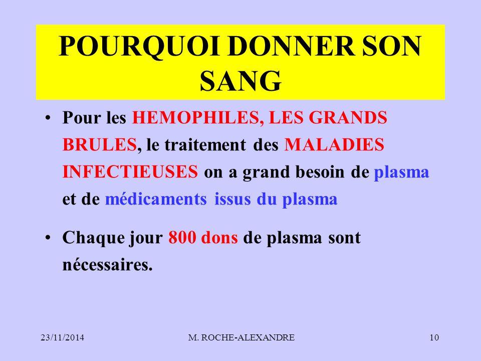 23/11/2014 M. ROCHE-ALEXANDRE10 POURQUOI DONNER SON SANG Pour les HEMOPHILES, LES GRANDS BRULES, le traitement des MALADIES INFECTIEUSES on a grand be