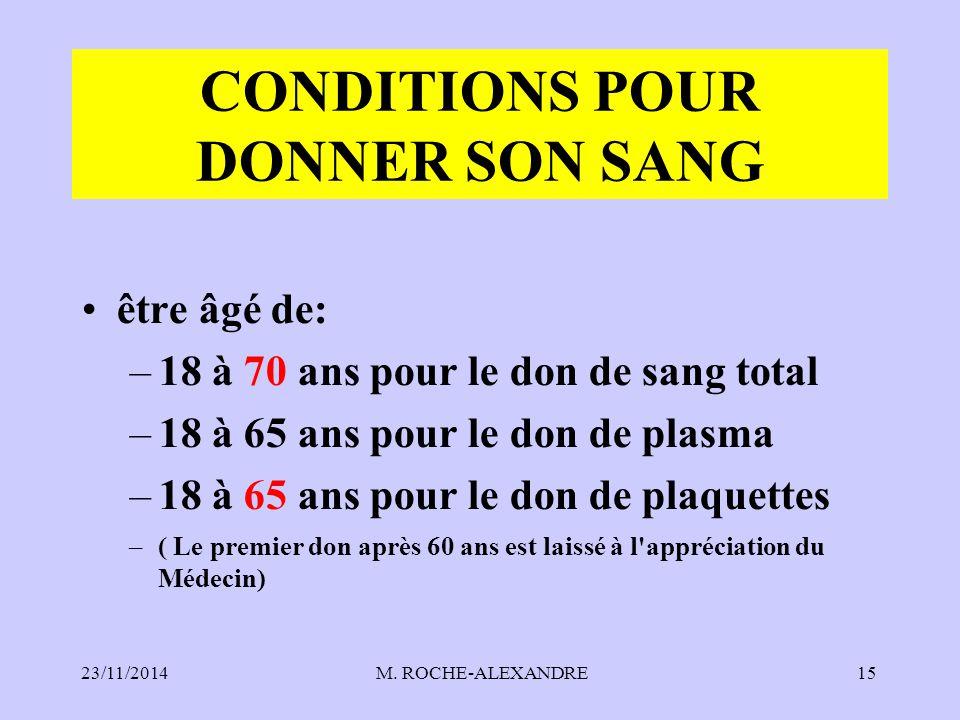 23/11/2014 M. ROCHE-ALEXANDRE15 CONDITIONS POUR DONNER SON SANG être âgé de: –18 à 70 ans pour le don de sang total –18 à 65 ans pour le don de plasma