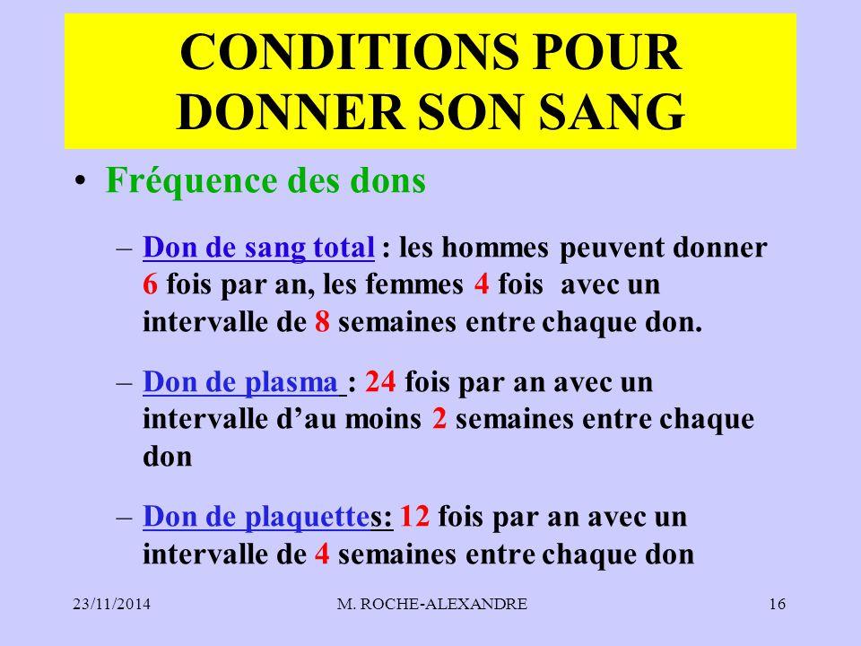 23/11/2014 M. ROCHE-ALEXANDRE16 CONDITIONS POUR DONNER SON SANG Fréquence des dons –Don de sang total : les hommes peuvent donner 6 fois par an, les f