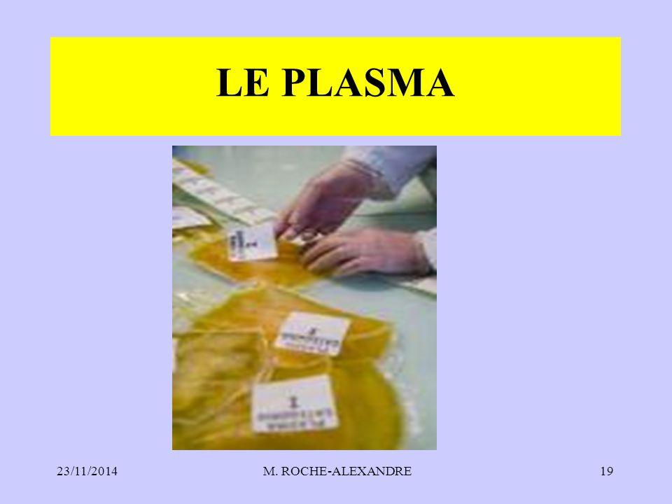 23/11/2014 M. ROCHE-ALEXANDRE19 LE PLASMA