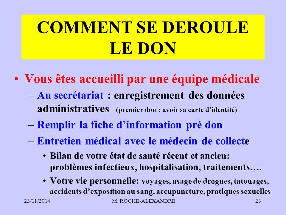 23/11/2014 M. ROCHE-ALEXANDRE23 COMMENT SE DEROULE LE DON Vous êtes accueilli par une équipe médicale –Au secrétariat : enregistrement des données adm