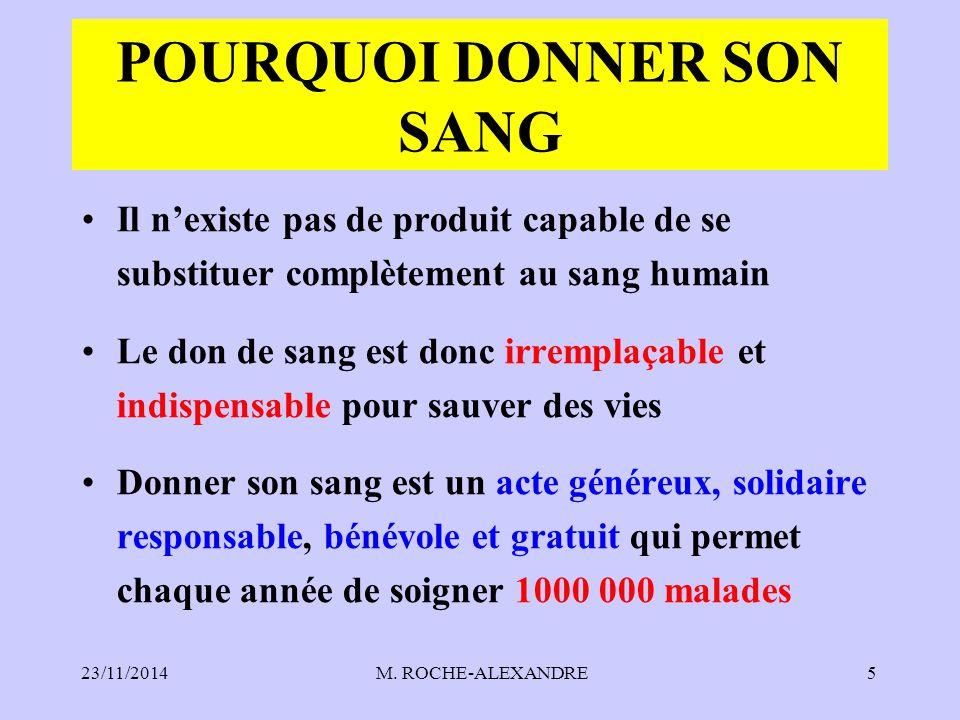 23/11/2014 M. ROCHE-ALEXANDRE5 POURQUOI DONNER SON SANG Il n'existe pas de produit capable de se substituer complètement au sang humain Le don de sang