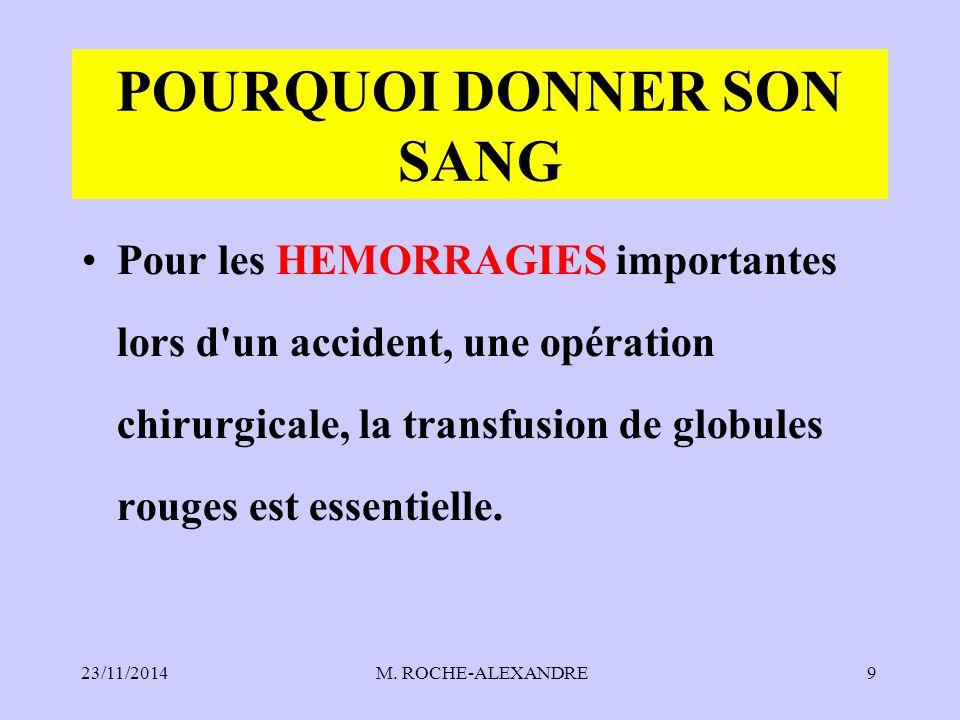 23/11/2014 M. ROCHE-ALEXANDRE9 POURQUOI DONNER SON SANG Pour les HEMORRAGIES importantes lors d'un accident, une opération chirurgicale, la transfusio