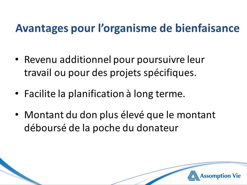 Avantages pour l'organisme de bienfaisance Revenu additionnel pour poursuivre leur travail ou pour des projets spécifiques.