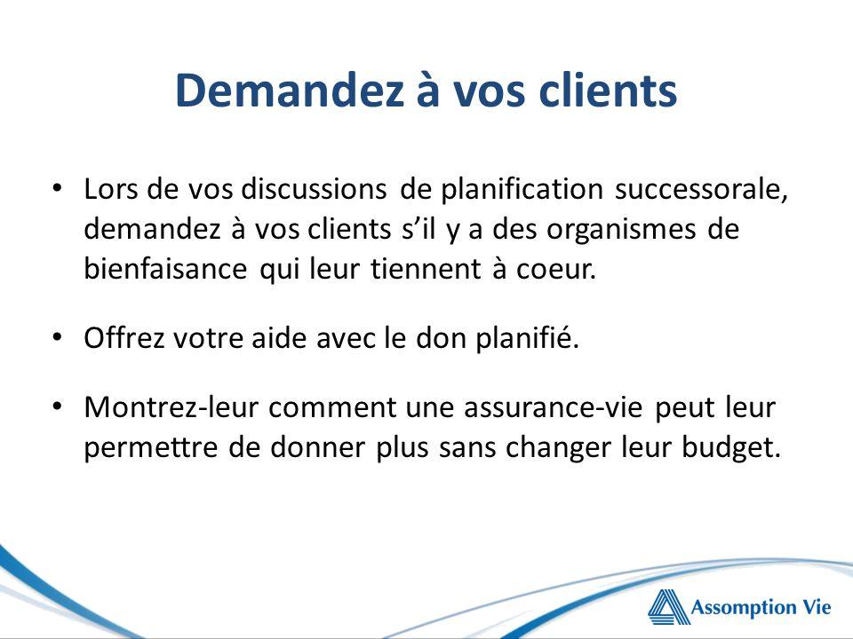 Demandez à vos clients Lors de vos discussions de planification successorale, demandez à vos clients s'il y a des organismes de bienfaisance qui leur tiennent à coeur.