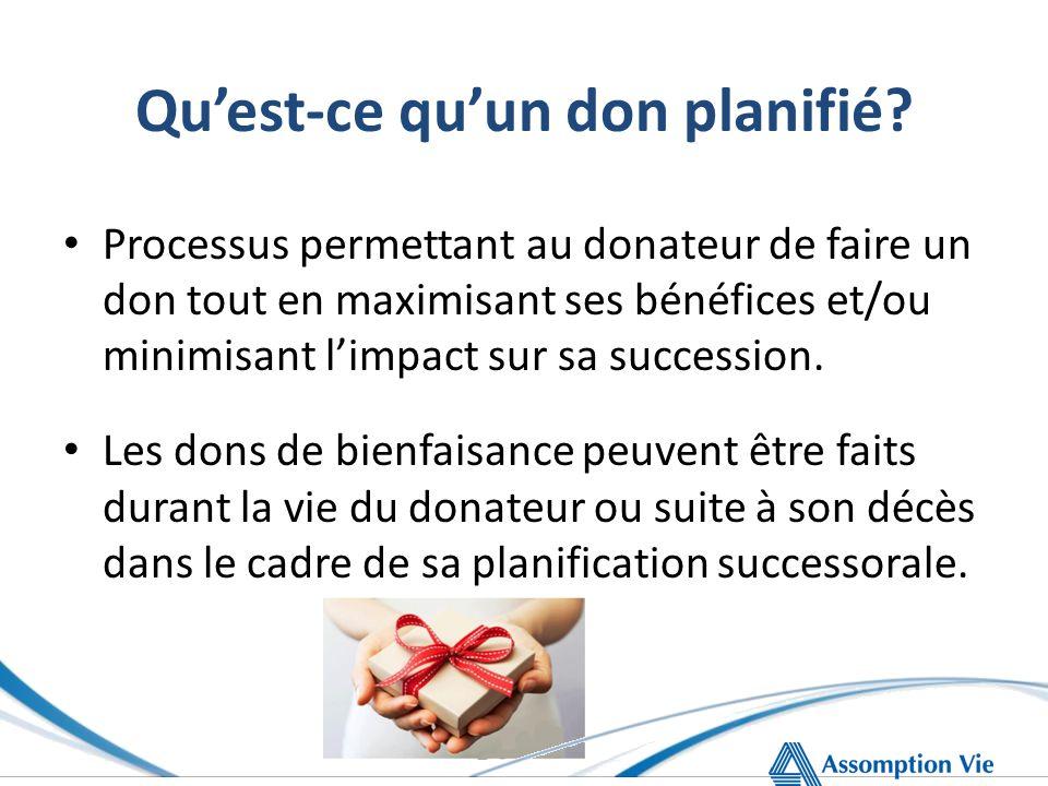 Processus permettant au donateur de faire un don tout en maximisant ses bénéfices et/ou minimisant l'impact sur sa succession.