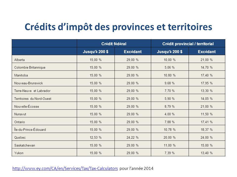 Crédits d'impôt des provinces et territoires Cr é dit f é d é ralCr é dit provincial / territorial Jusqu 'à 200 $Exc é dantJusqu 'à 200 $Exc é dant Alberta15,00 %29,00 %10,00 %21,00 % Colombie Britannique15,00 %29,00 %5,06 %14,70 % Manitoba15,00 %29,00 %10,80 %17,40 % Nouveau-Brunswick15,00 %29,00 %9,68 %17,95 % Terre-Neuve et Labrador15,00 %29,00 %7,70 %13,30 % Territoires du Nord-Ouest15,00 %29,00 %5,90 %14,05 % Nouvelle-Écosse15,00 %29,00 %8,79 %21,00 % Nunavut15,00 %29,00 %4,00 %11,50 % Ontario15,00 %29,00 %7,88 %17,41 % Île-du-Prince-Édouard15,00 %29,00 %10,78 %18,37 % Qu é bec 12,53 %24,22 %20,00 %24,00 % Saskatchewan15,00 %29,00 %11,00 %15,00 % Yukon15,00 %29,00 %7,39 %13,40 % http://www.ey.com/CA/en/Services/Tax/Tax-Calculatorshttp://www.ey.com/CA/en/Services/Tax/Tax-Calculators pour l'année 2014