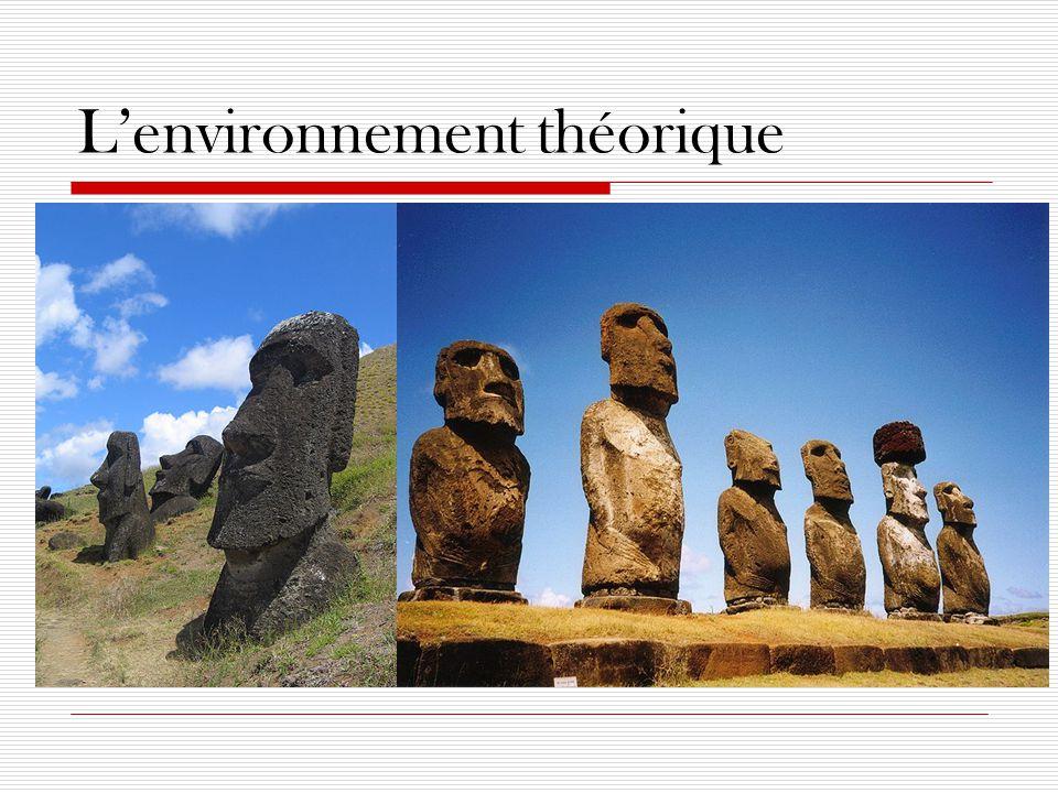 L'environnement théorique  Dans la continuité de la pensée durkheimienne Du fait social au fait social total De la sociologie à l'ethnographie  Intr