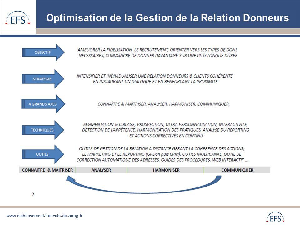 www.etablissement-francais-du-sang.fr Optimisation de la Gestion de la Relation Donneurs