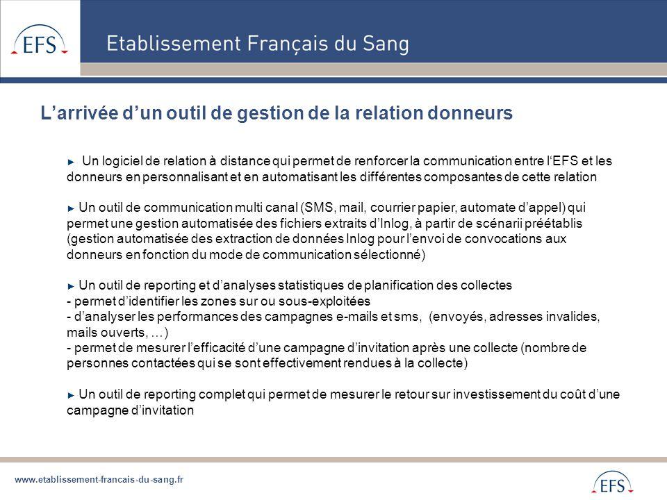 www.etablissement-francais-du-sang.fr L'arrivée d'un outil de gestion de la relation donneurs ► Un logiciel de relation à distance qui permet de renfo