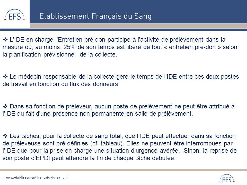 www.etablissement-francais-du-sang.fr  L'IDE en charge l'Entretien pré-don participe à l'activité de prélèvement dans la mesure où, au moins, 25% de
