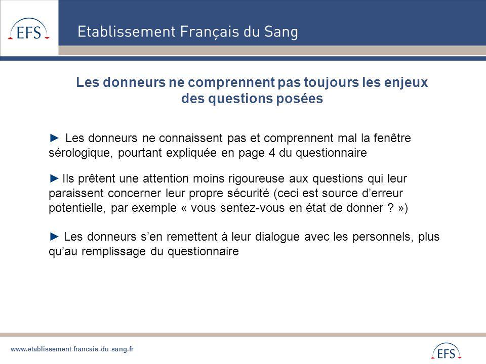 www.etablissement-francais-du-sang.fr Les donneurs ne comprennent pas toujours les enjeux des questions posées ► Les donneurs ne connaissent pas et co