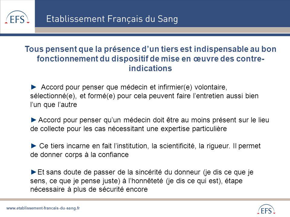www.etablissement-francais-du-sang.fr Tous pensent que la présence d'un tiers est indispensable au bon fonctionnement du dispositif de mise en œuvre d