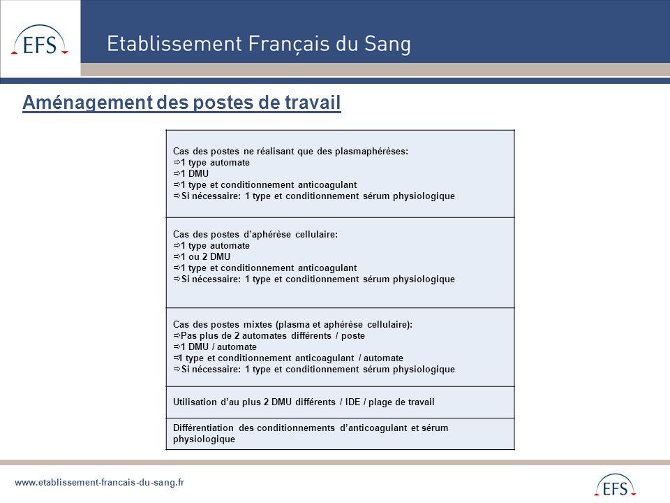 www.etablissement-francais-du-sang.fr Cas des postes ne réalisant que des plasmaphérèses:  1 type automate  1 DMU  1 type et conditionnement antico