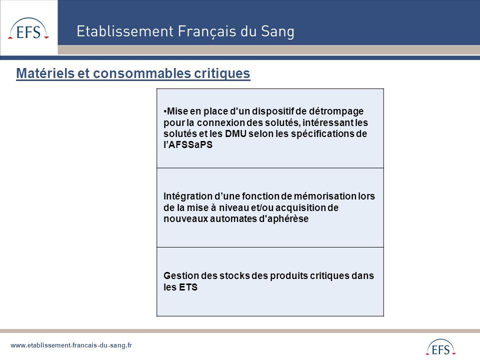 www.etablissement-francais-du-sang.fr Matériels et consommables critiques Mise en place d'un dispositif de détrompage pour la connexion des solutés, i