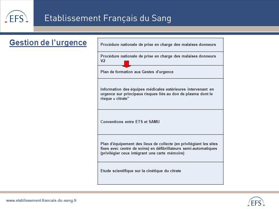 www.etablissement-francais-du-sang.fr Gestion de l'urgence Procédure nationale de prise en charge des malaises donneurs Procédure nationale de prise e